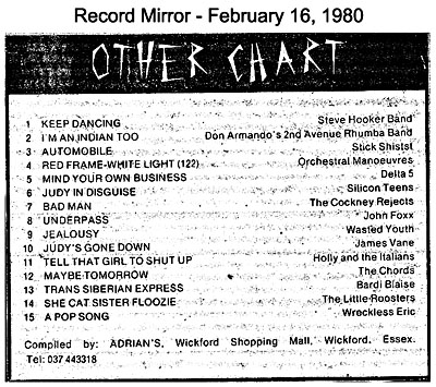 Record Mirror Chart - February 16th 1980